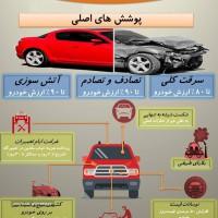 بیمه اتومبیل ( شخص ثالث و بدنه )  - بیمه ایران